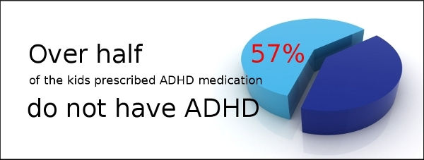 is adhd misdiagnosed How can you know if your child was misdiagnosed with adhd get expert advice on steps to take to find out if your child's adhd diagnosis is correct.